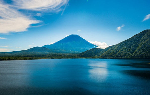 Picture The sky, Water, Clouds, Home, The ocean, Trees, Mountain, Forest