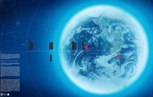 Picture blue, treatment, Planet