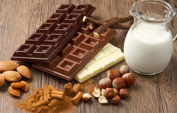 Picture Chocolate, Black, Milk, Milk, Belay