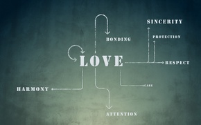 Wallpaper love, scheme, protection, care, attention, harmony, attachment, sincerity, formula of love, respect