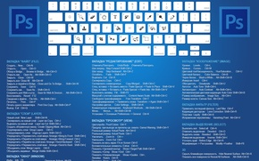 Picture keys, keyboard, photoshop, hot, cs6, the combination of