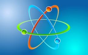 Picture pattern, color, orbit, atom