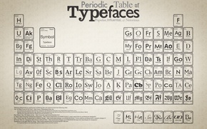 Picture Typefaces, Periodic, Table