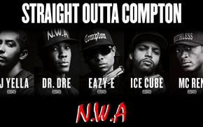 Picture Music, Ice Cube, Movie, Film, Biography, Dr. Dre, Easy-E, N.B.A, Straight outta Compton