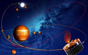 Picture space, star, planet, orbit