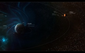 Picture earth, the moon, planet, Mars, astronomy, the Kuiper belt