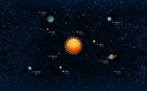 Picture The sun, Stars, Earth, Planet, Pluto, Jupiter, Neptune, Solar system, Mercury, Venus