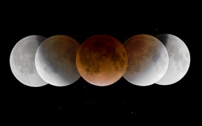 Wallpaper shadow, The moon, Eclipse, Umbra