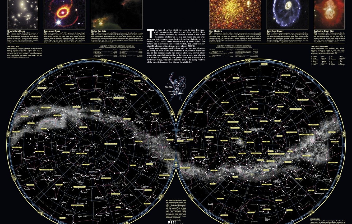 Photo wallpaper science, map, sky, constellations