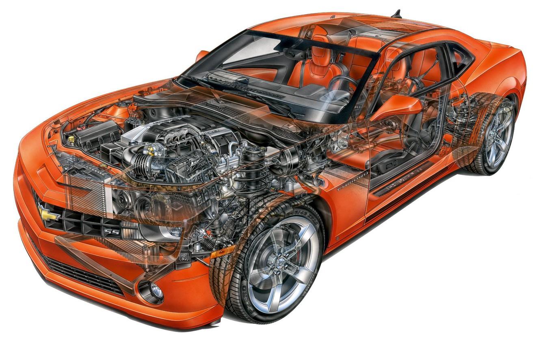Photo wallpaper engine, orange, Camaro SS, salon, coupe, 2009