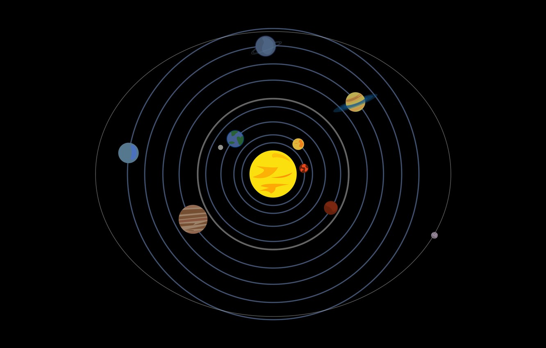 Photo wallpaper the sun, orbit, solar system