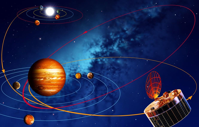 Photo wallpaper space, star, planet, orbit