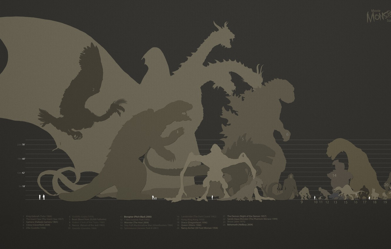 Photo wallpaper monster, movie, size, chart