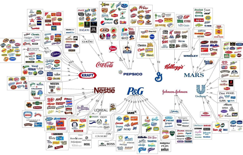 Photo wallpaper interest, advertising, coca-cola, monster, brand, nuts, pepsi, brands, dove, manufacturers, oreo, lays, lipton, jacobs, pepsico, …