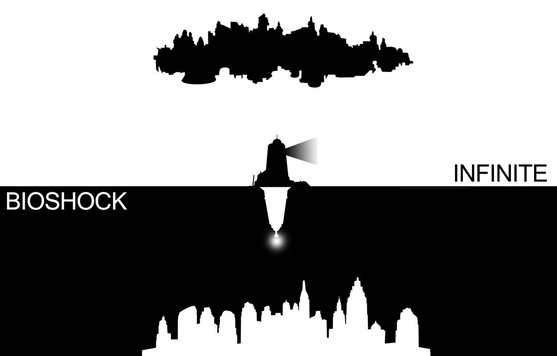 Photo wallpaper black and white, rapture, bioshock, Columbia, delight, bioshock infinite, Colombia