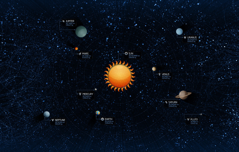 Photo wallpaper The sun, Stars, Earth, Planet, Pluto, Jupiter, Neptune, Solar system, Mercury, Venus