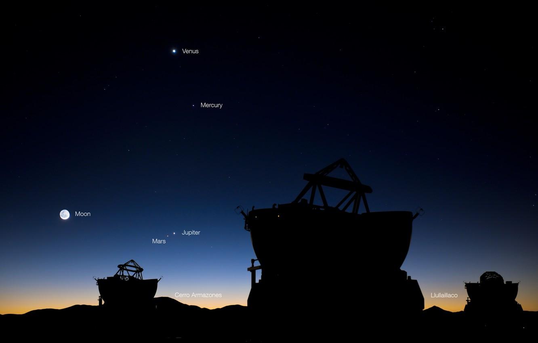 Photo wallpaper the sky, stars, planet, telescope